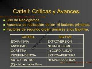 criticas cattell