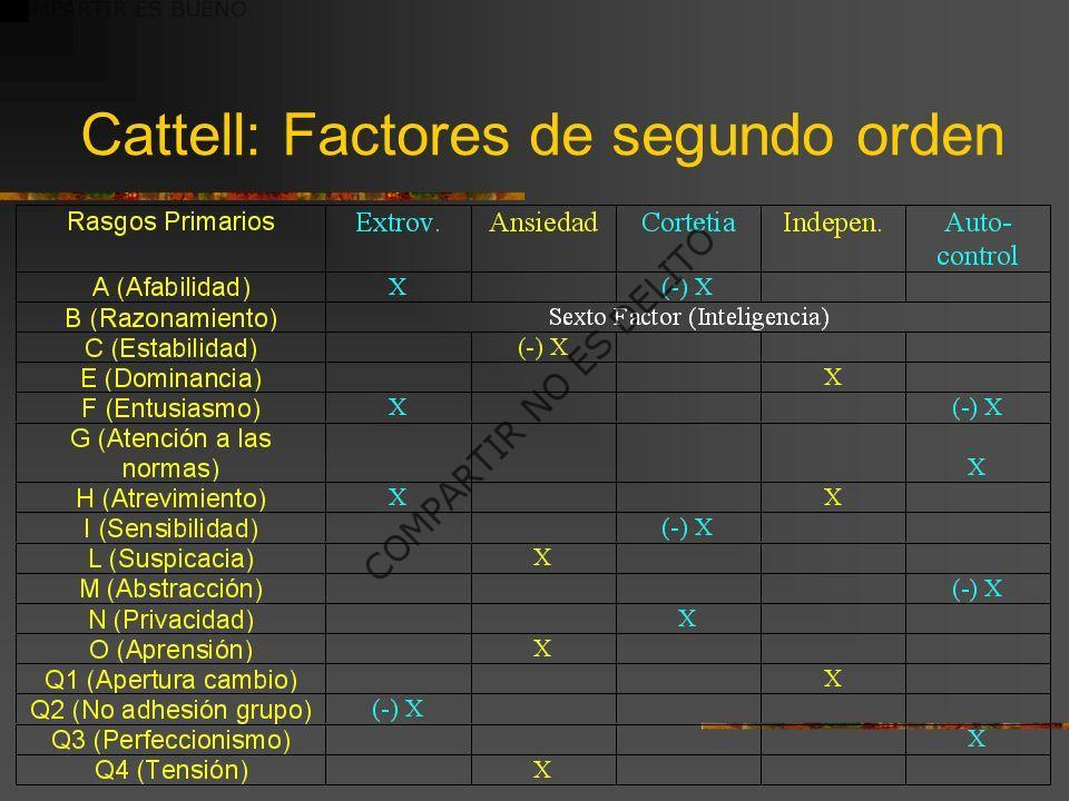 factores cattell