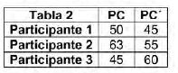 tabla 2 junio17F.png