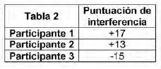 tabla 2H junio17.png