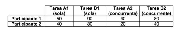 tabla junio15F.png